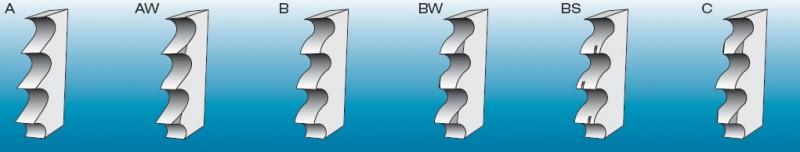Rodzaje uzębienia oraz geometria ostrza frezów tarczowo - piłkowych